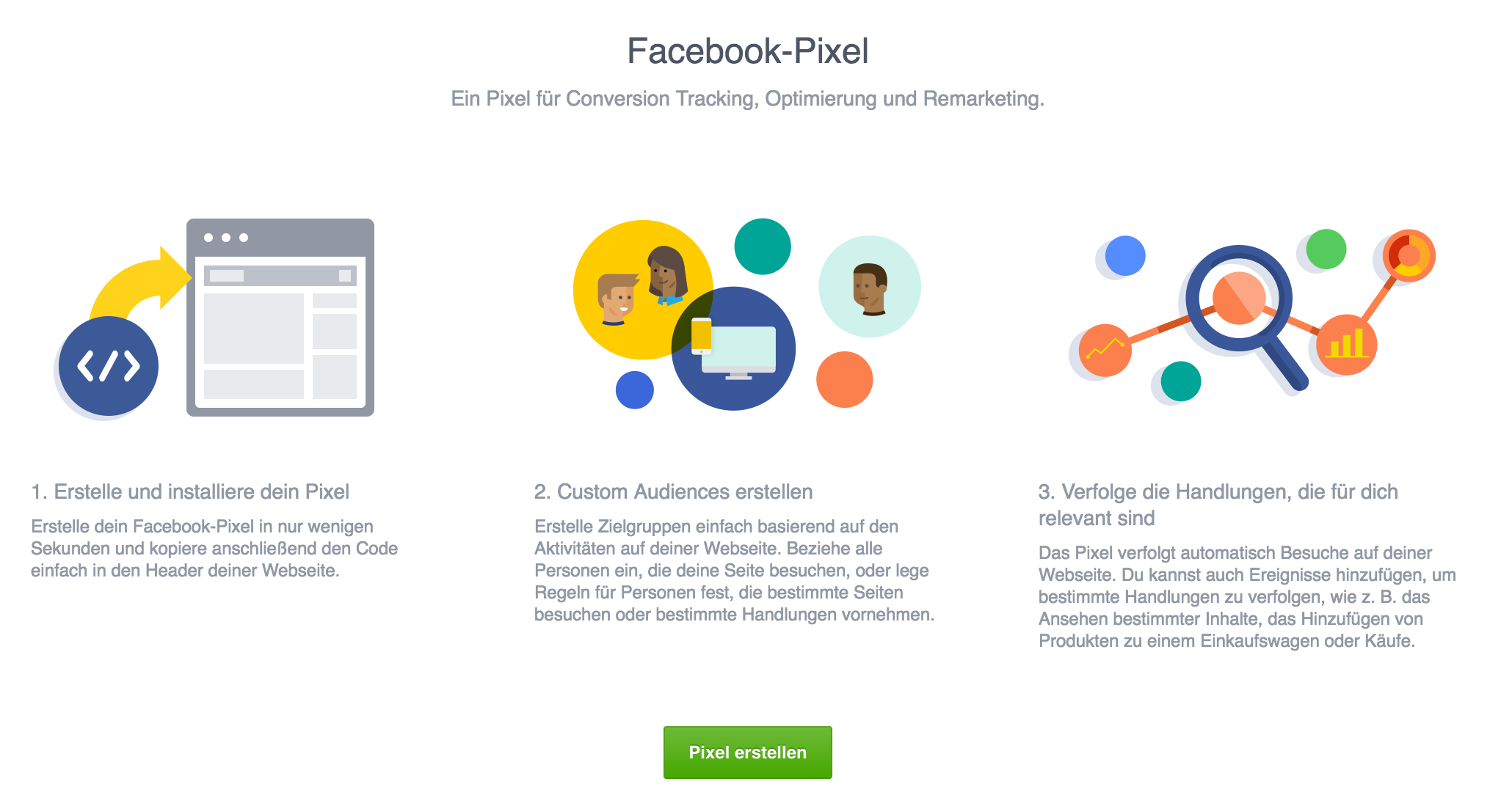 Facebook-Retargeting-Website-Custom-Audiences-2