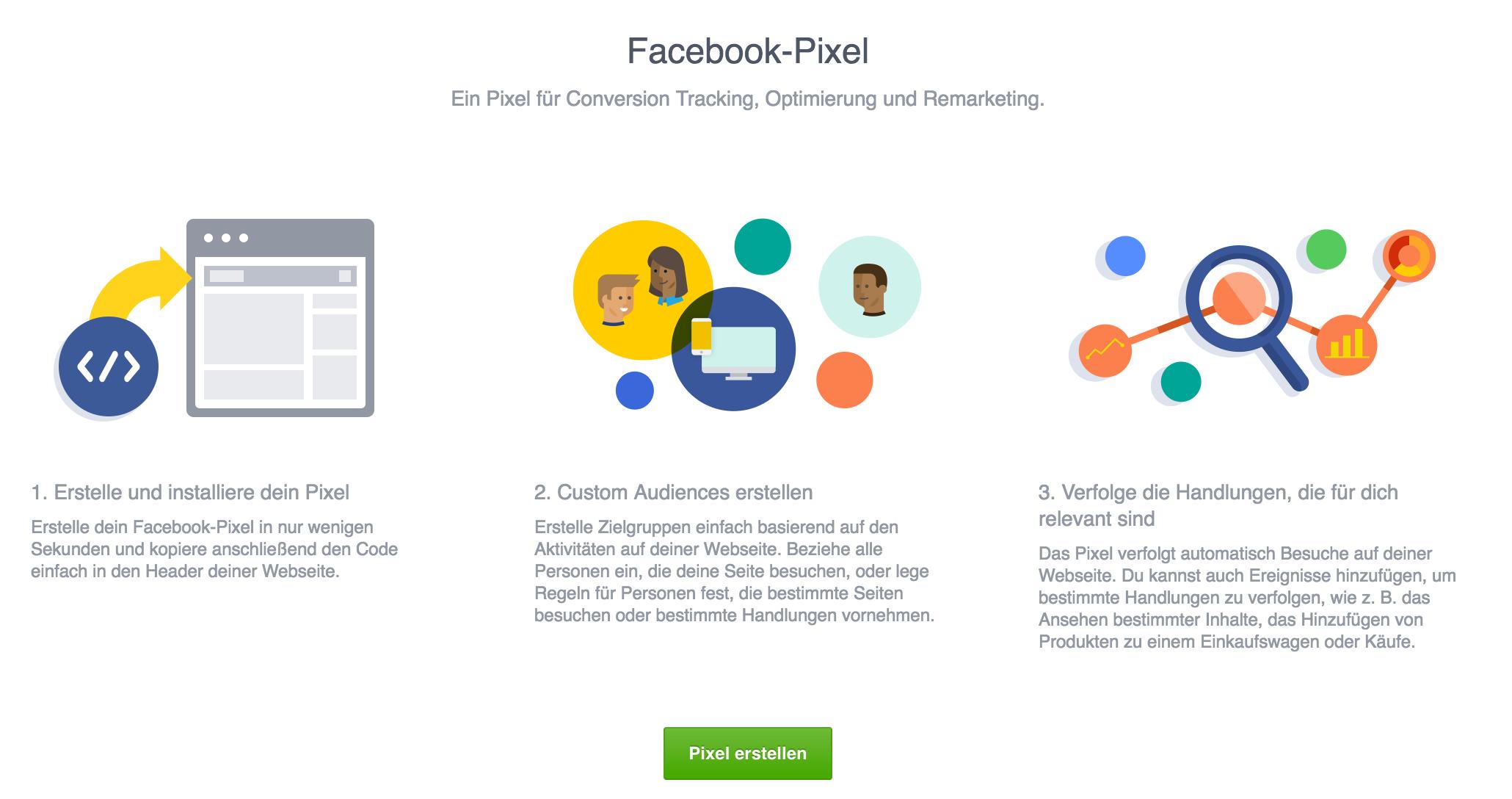 Facebook-Retargeting-Website-Custom-Audiences-2