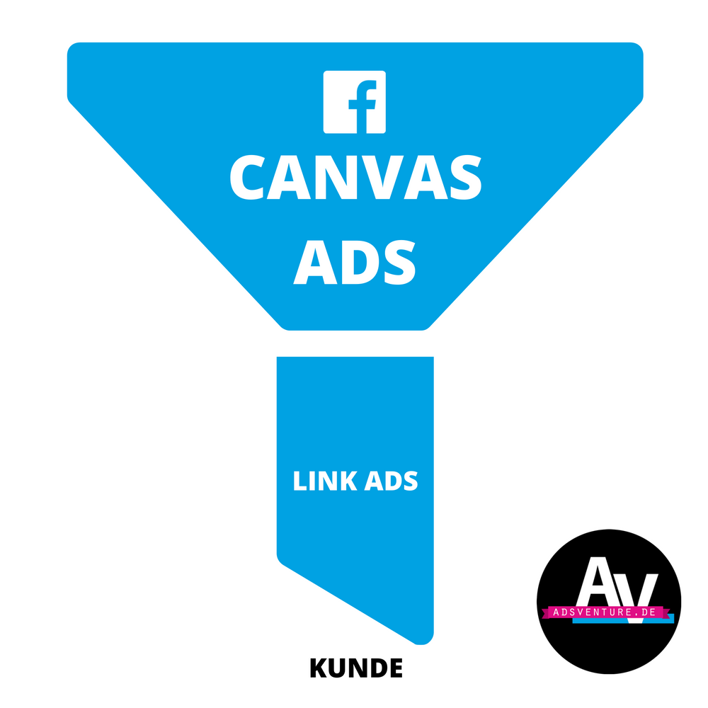 facebook_canvas_ads_8