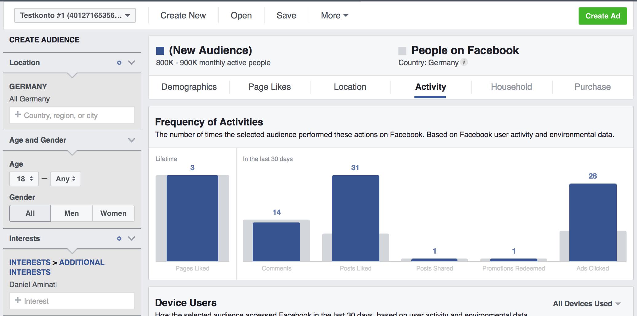 Facebook Audience Insights Wie Du Mit Diesem Tool Die Perfekte