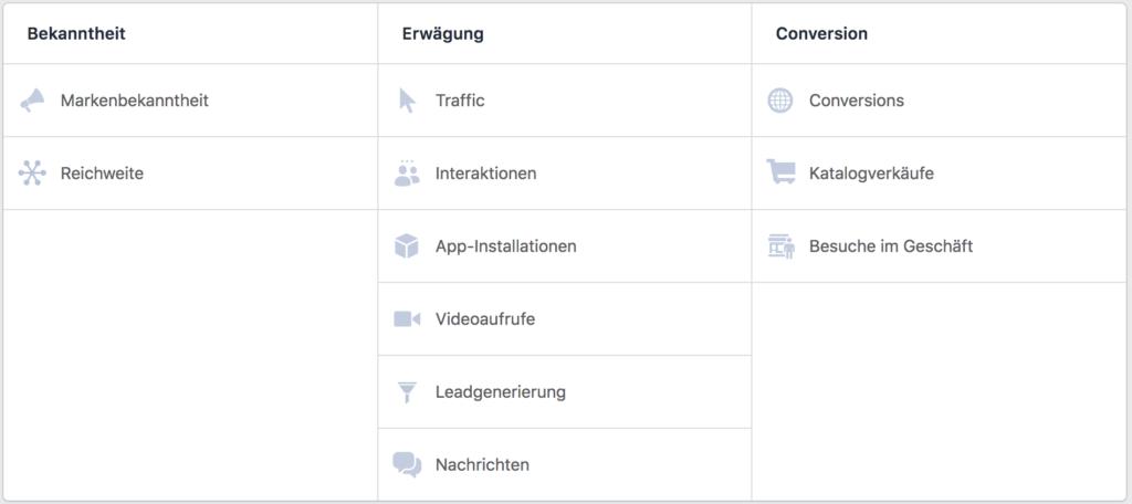 Facebook Gruppe Bewerben Mit Facebook Ads 8